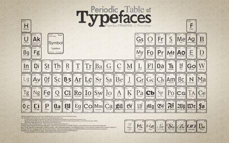 Typography Wallpaper Pure