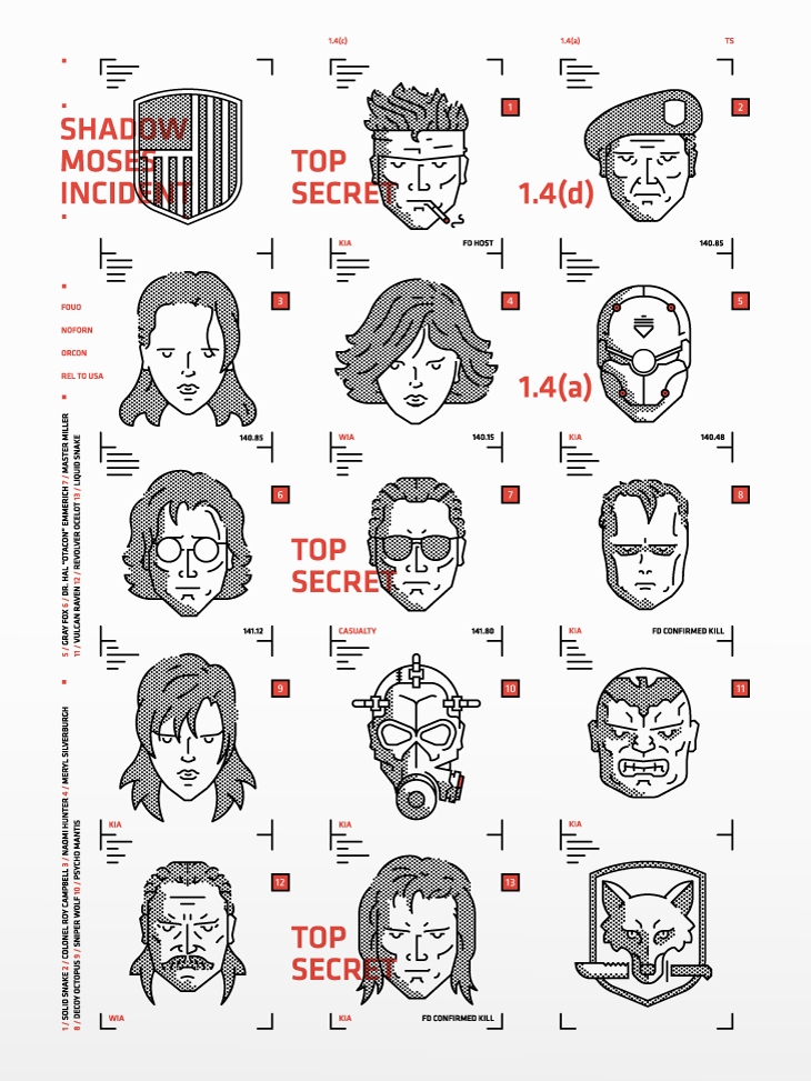 Alex Griendling - Metal Gear Solid Dossier